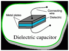 Dielectric Capacitor