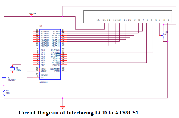Interfacing LCD toAT89C51 Circuit Diagram interfacing 16�2 lcd with 8051 circuit, pin diagrams and coding lcd display wiring diagram at alyssarenee.co
