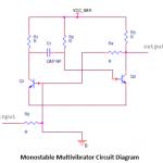Monostable Multivibrator Circuit Operation
