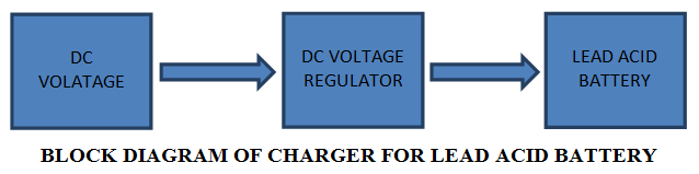 SIMPLE LEAD ACID BATTERY CHARGER - Block Diagram
