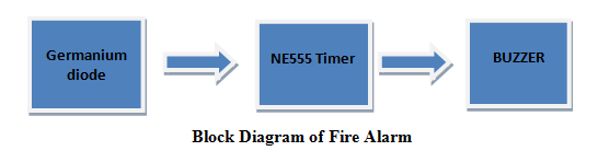 Block DIagram of Fire Alarm Using Germanium Diode