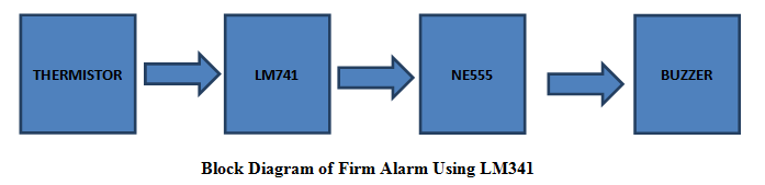 simple fire alarm circuits using germanium diode and lm341 at low cost, Wiring block