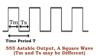 555 Astable Output - A Square Wave