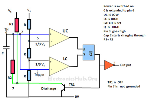 555 Timer as Astable Multivibrator - Figure 1