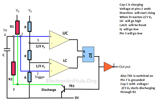 555 Timer as Astable Multivibrator - Figure 2