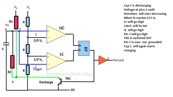 555 Timer as Astable Multivibrator - Figure 3