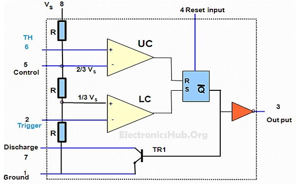 Internal Arrangement of 555 Timer