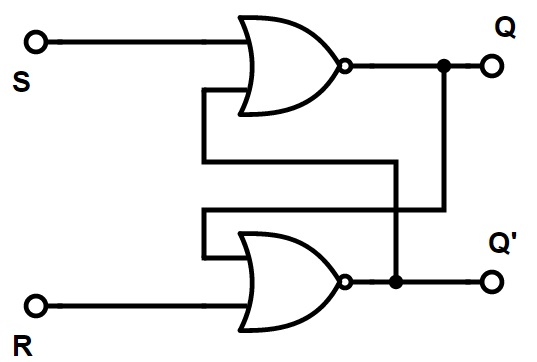 sr flip flop design with nor gate and nand gate
