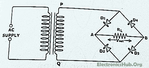 Bridge Connection of Diodes
