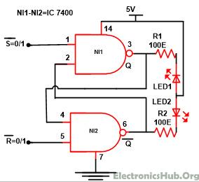 SR Flip Flop Design with NOR Gate and NAND Gate Flip Flops