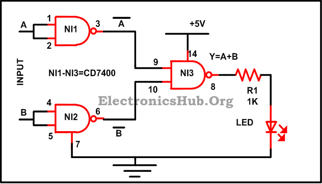 Basic Logic Gates using NAND Gate | NOT, OR, AND Gates