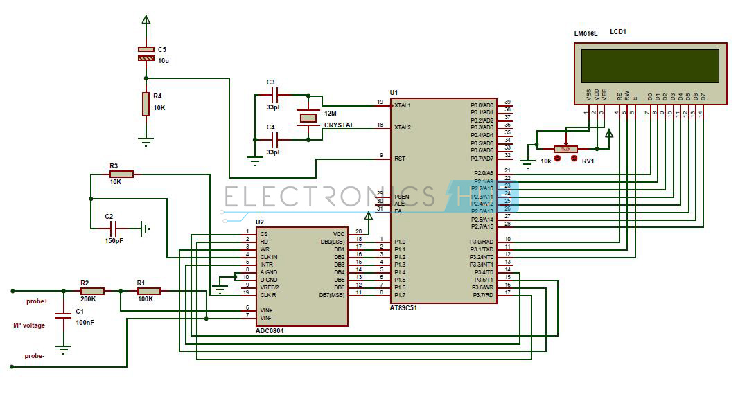 Circuit Diagram of Voltmeter using 8051 Microcontroller