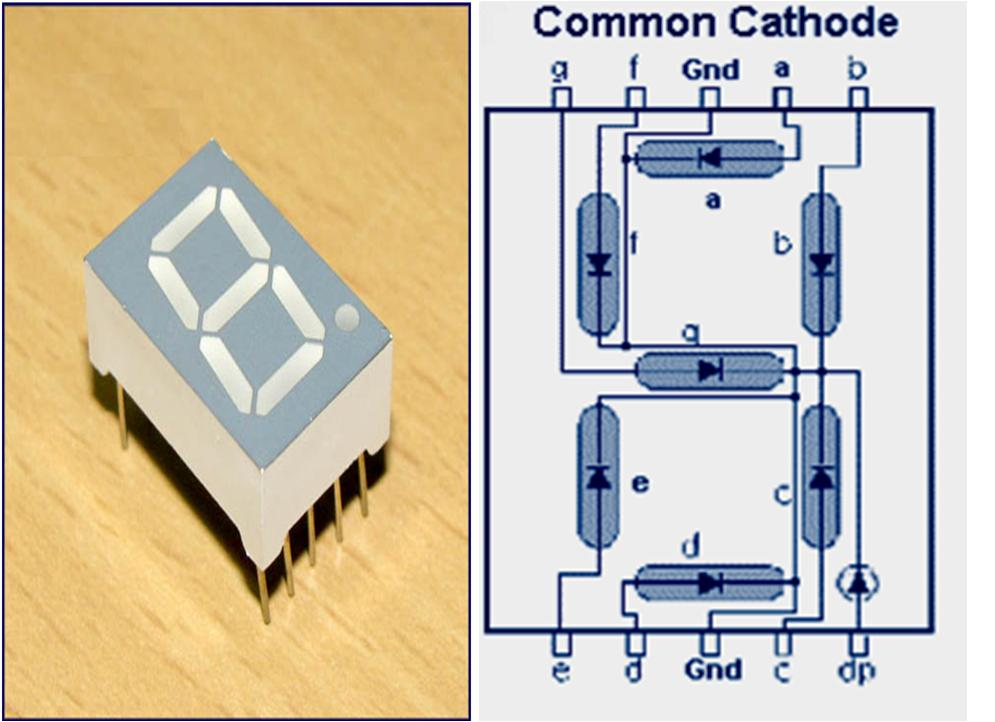 Common cathode 7 segment Display