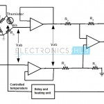Instrumentation Amplifier Basics and Applications