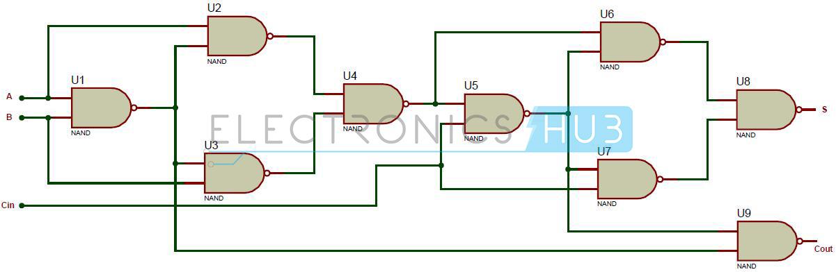 Design full adder using nand gates