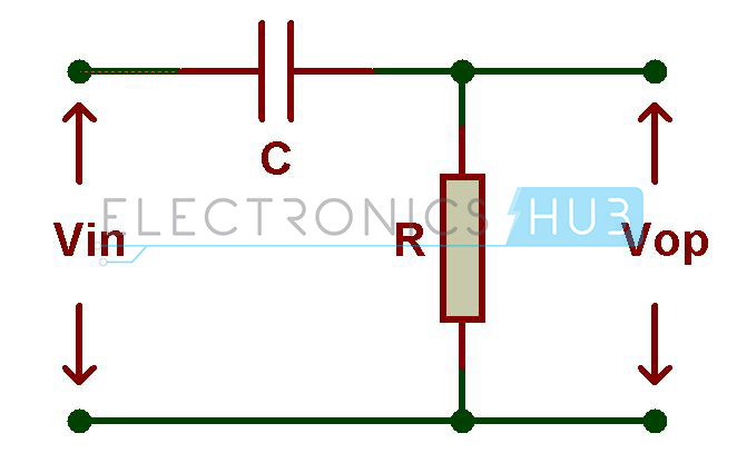 Fig: Passive High Pass RC Filter Circuit