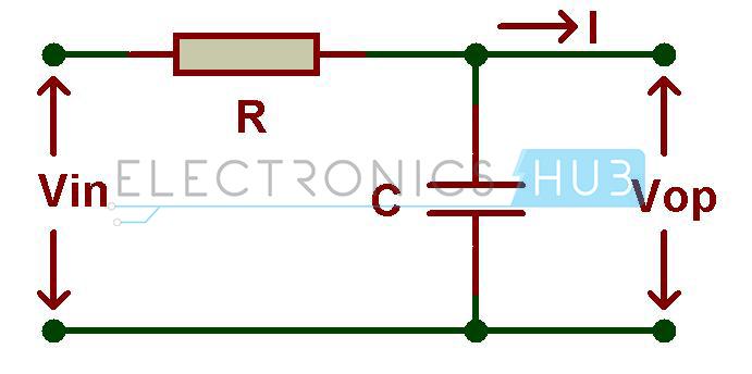 Fig: filtro de paso pasivo RC pasivo