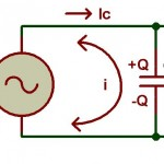 Capacitance in AC Circuits