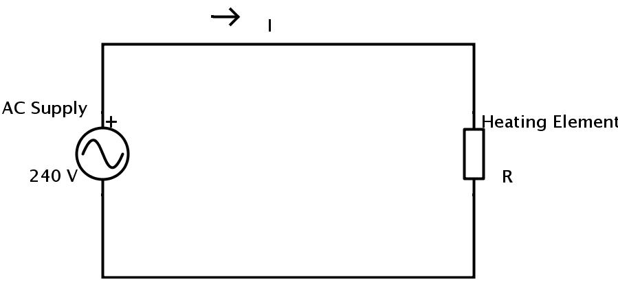 Resistive Heater Symbols