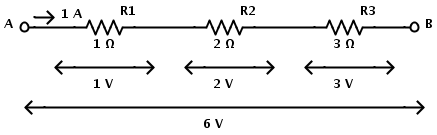 how to find equivalent resistance in a series circuit