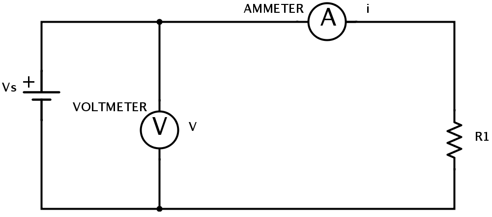 what is a resistor