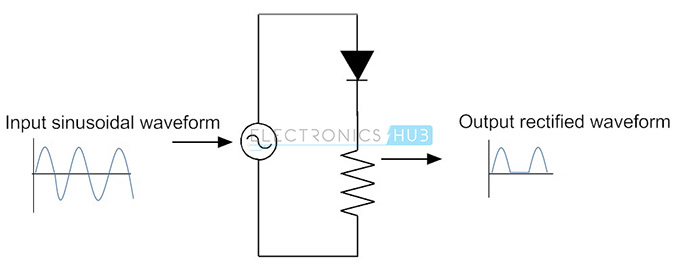 1. Normal Rectifier Circuit