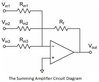 555 Touch Switch Circuit likewise How To Add Numbers 2 furthermore Op   Applications In Electronics likewise Level Shifting A 2 5v Signal To 0 5v besides 22. on adder circuit