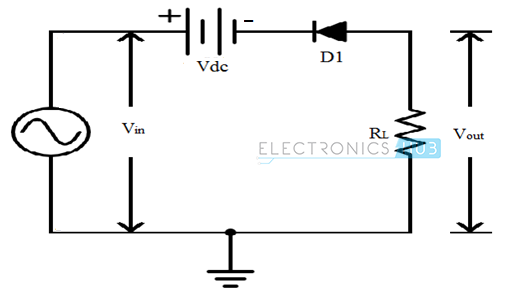 11. Series Positive clipper with negative bias voltage connected in series