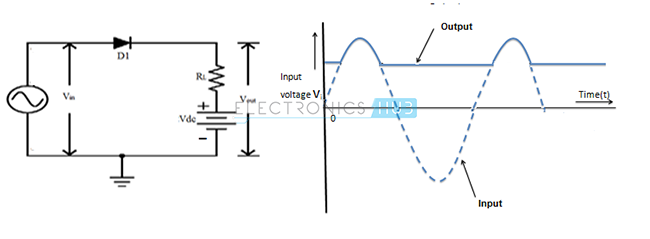 12. Series Negative clipper with positive bias voltage