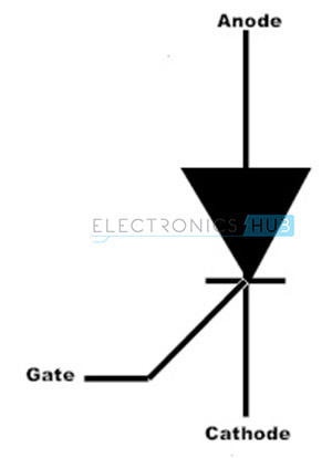 13. Silicon controlled rectifier