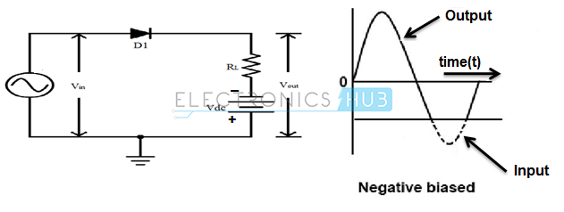 14.Series Negative clipper with negative bias voltage connected in parallel