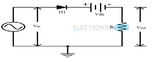 15. Series Negative clipper with negative bias voltage connected in series