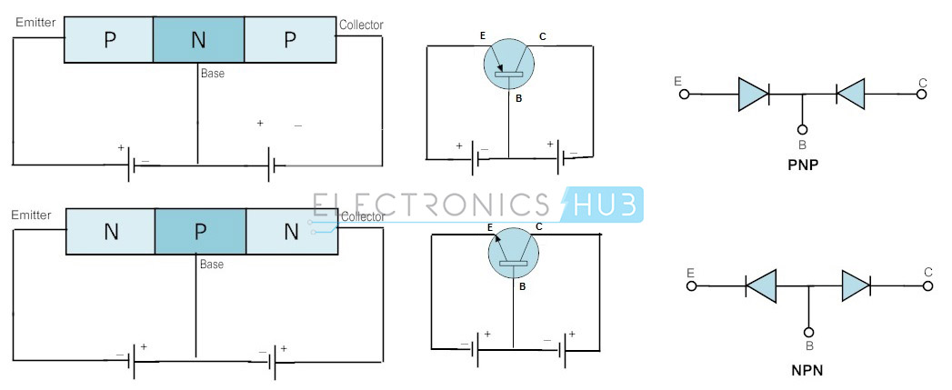 Wiring Diagrams For Home besides WD5z 517 besides Transistor Pnp Npn Differenza further What Is Semantics Behind Bjt And Mosfet Transistor Symbols furthermore Page1. on how to remember direction of pnp and