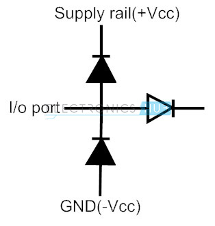 2. Data line connected at the junction of two signal diodes connected in series