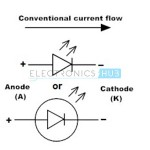 Light Emitting Diode Basics