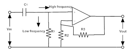 Fig: Active high pass Filter with high voltage gain