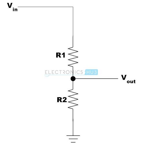 3. Analogue output representation example