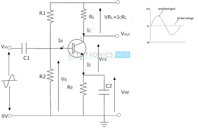 3. single stage common emitter amplifier circuit