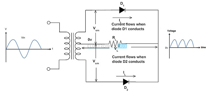 4. Full Wave Rectifier Circuit