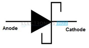 4. Schottky diode