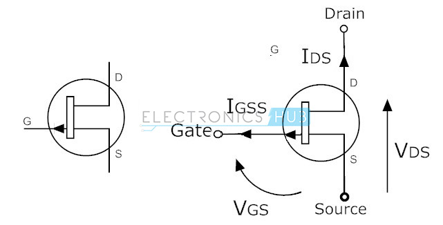 Types Of Transistors Junction Transistors And Fets