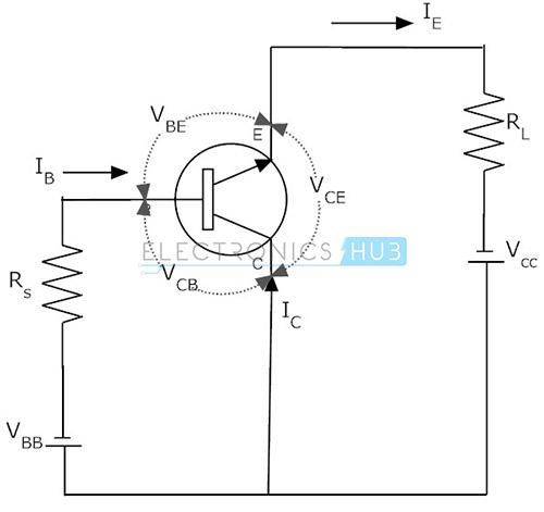 transistor configuration