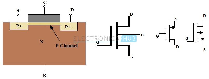 7. P-Channel depletion mode