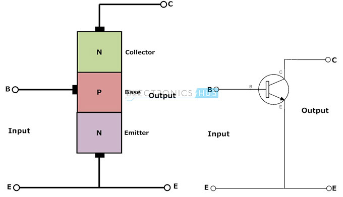 9. Common emitter symbol and connection