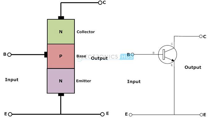 Different Configurations of Transistors