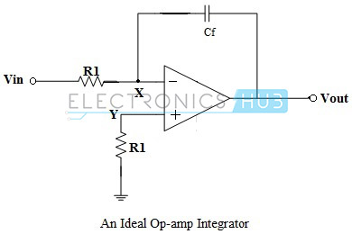 Operational Amplifier as Integrator
