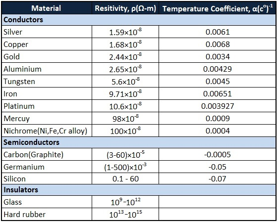 an investigation on the resistance of different materials Laboratory investigation of cracking resistance of hot-mix asphalt field mixtures containing screened reclaimed asphalt pavement rap materials from different.