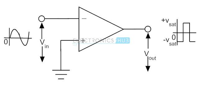 Inverting Zero Crossing Detector
