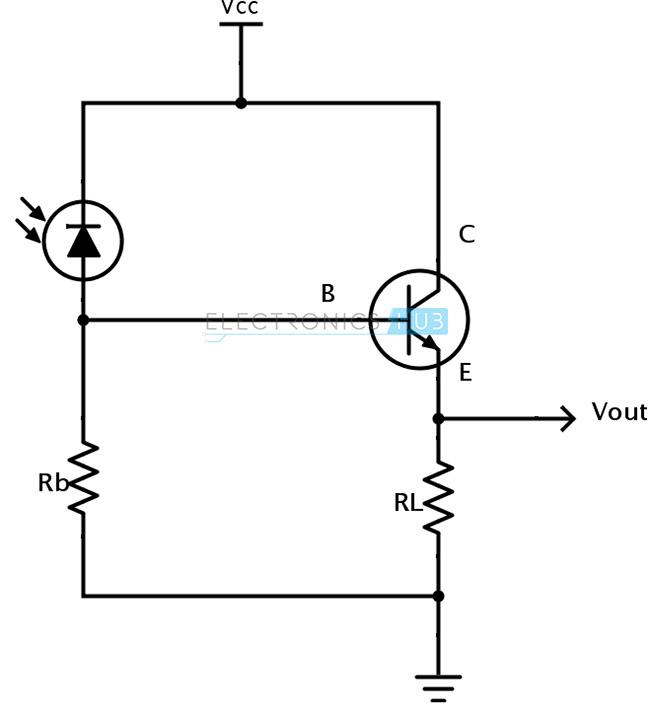 Photodiode and transistor
