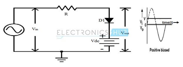 16. Shunt Positive clipper with positive bias voltage